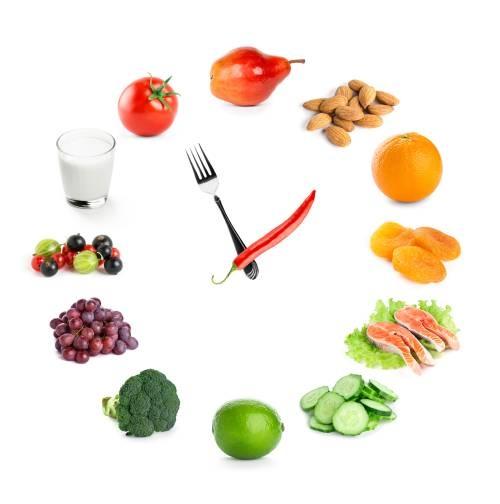 Food Not Good For Chronic Kidney Dx