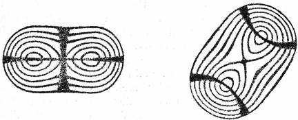 EB1911 Crystallography - Figs. 100 & 101 —Interference Figures of a Biaxial Crystal.jpg
