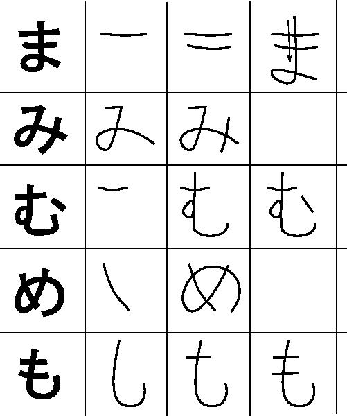 Hiragana N: - Writing Systems: Hiragana, Katakana, Kanji (WIP)
