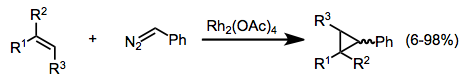 organic and metal-catalyzed electrosynthesis