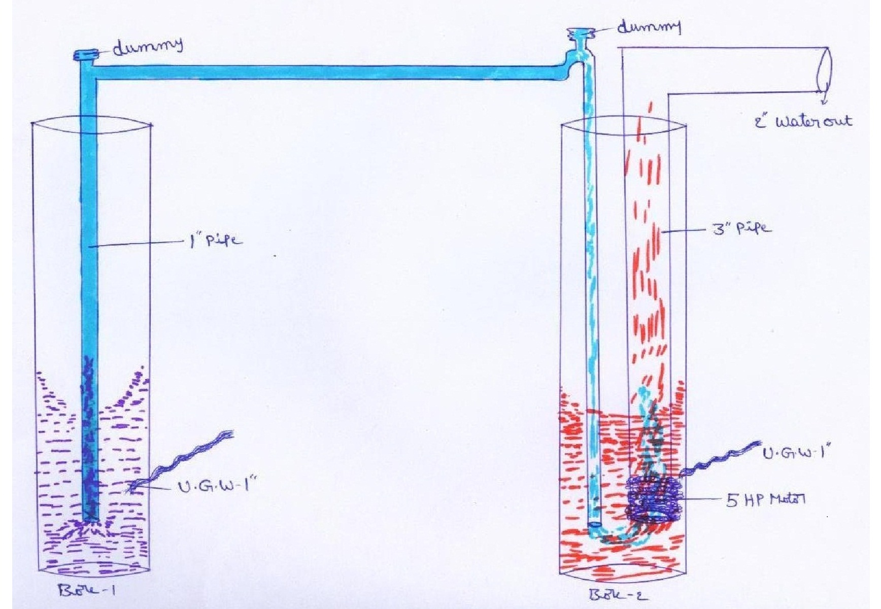 Many Bore Wells Water in one Motor Through Air pressure (5).jpg