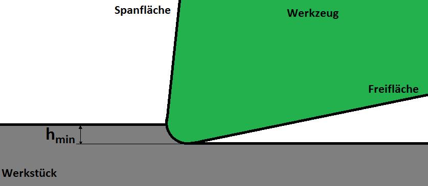 dateimindestspanungsdickepng – wikipedia ~ Wasserhahn Quietscht Beim Drehen