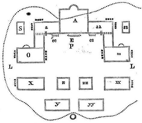 Plan d'un phalanstère d'après Fourier
