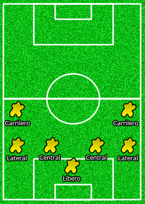 Defensa (fútbol) - Wikipedia 9cf49c81ff430