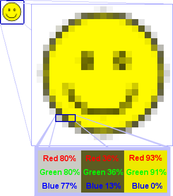 Raster smiley face from Wikipedia