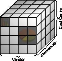 Rolling out a Supplier Performance Management Program ? Key Process Steps (Part 2)