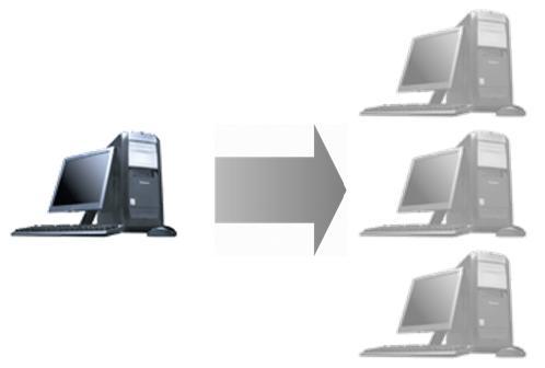 Výsledek obrázku pro virtualization