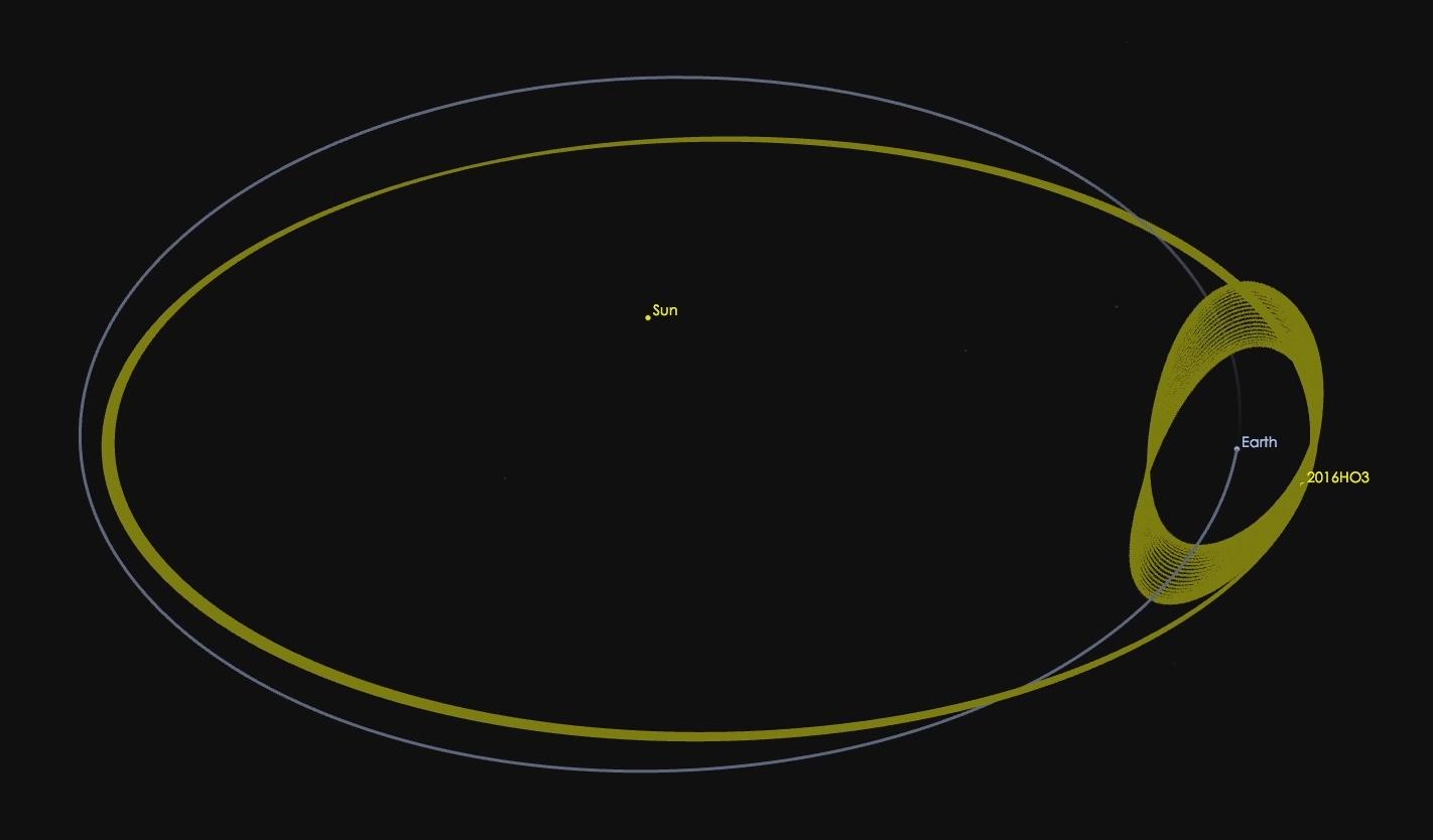 Файл:Asteroid-2016HO3-20160427.jpg