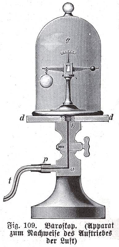 Historical drawing of a dasymeter (in German: