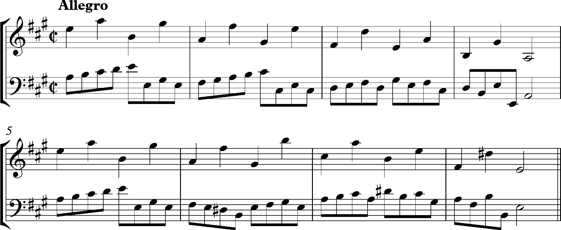 Variation Music Wikipedia