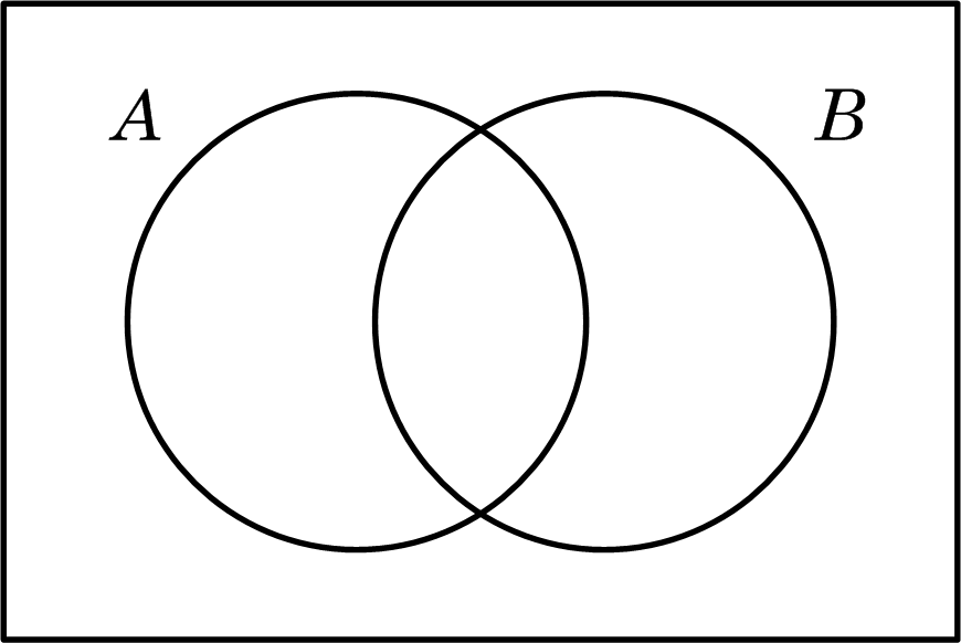 Filediagrama De Venn 1bg Wikimedia Commons