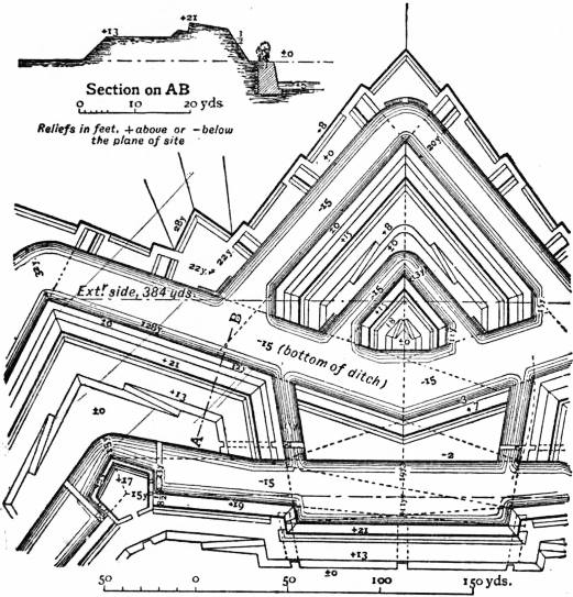 EB1911 Fortifications - Fig. 26.—Neu-Breisach.jpg