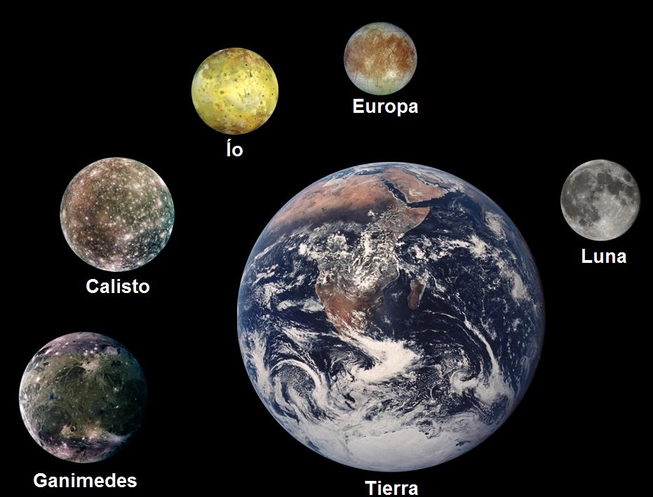 Resultado de imagen para satelites de jupiter y sus nombres