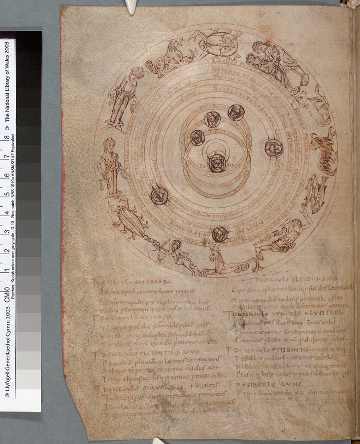 astronomy an astronomical chart from an early scientific manuscript c 1000