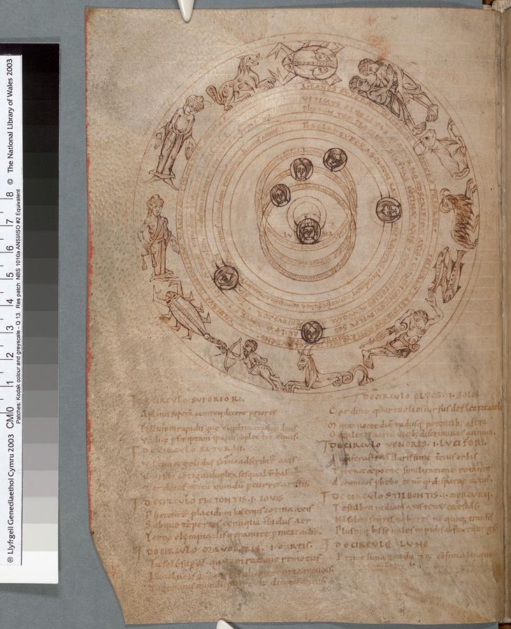 Medieval Astronomy (f.4v).jpg