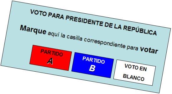 El voto en Blanco ganó en Bello Antioquia