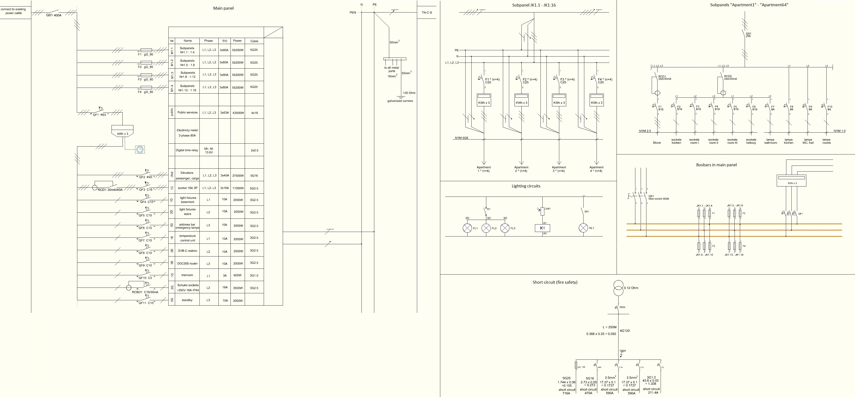 File:Rewiring diagram 16-storey house.JPG - Wikimedia Commons