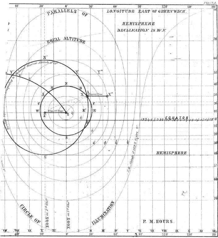 Circle Of Equal Altitude Wikipedia - Altitude longitude