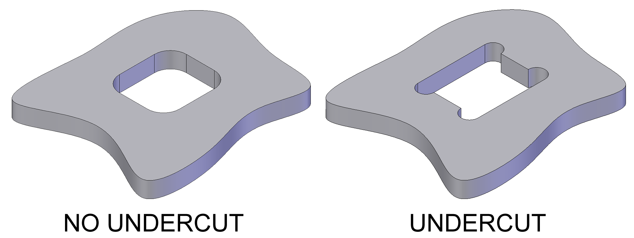 Undercut (manufacturing)   Wiki   Everipedia
