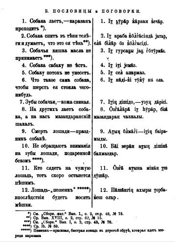 Азербайджанские пословицы и поговорки wikiwand 1894 год Записаны учителем Кельвинского земского училища Махмудбековым