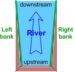 Bank (geography) in geography, area between high and low tide marks