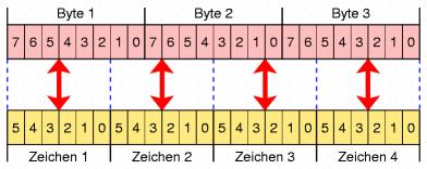 Base64 – Wikipedia