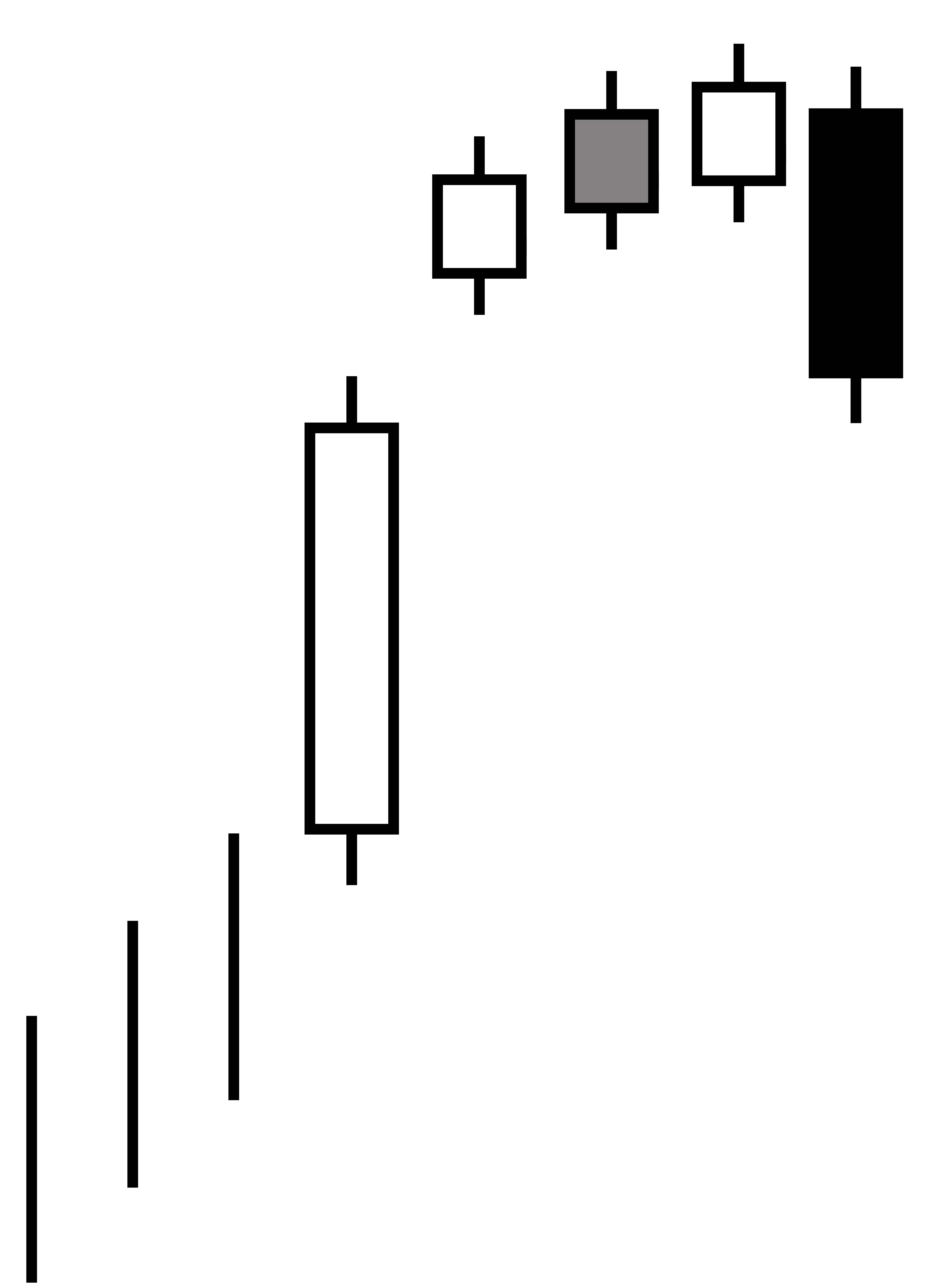 Candlestick Charts Live: Candlestick pattern bearish breakaway.jpg - Wikimedia Commons,Chart