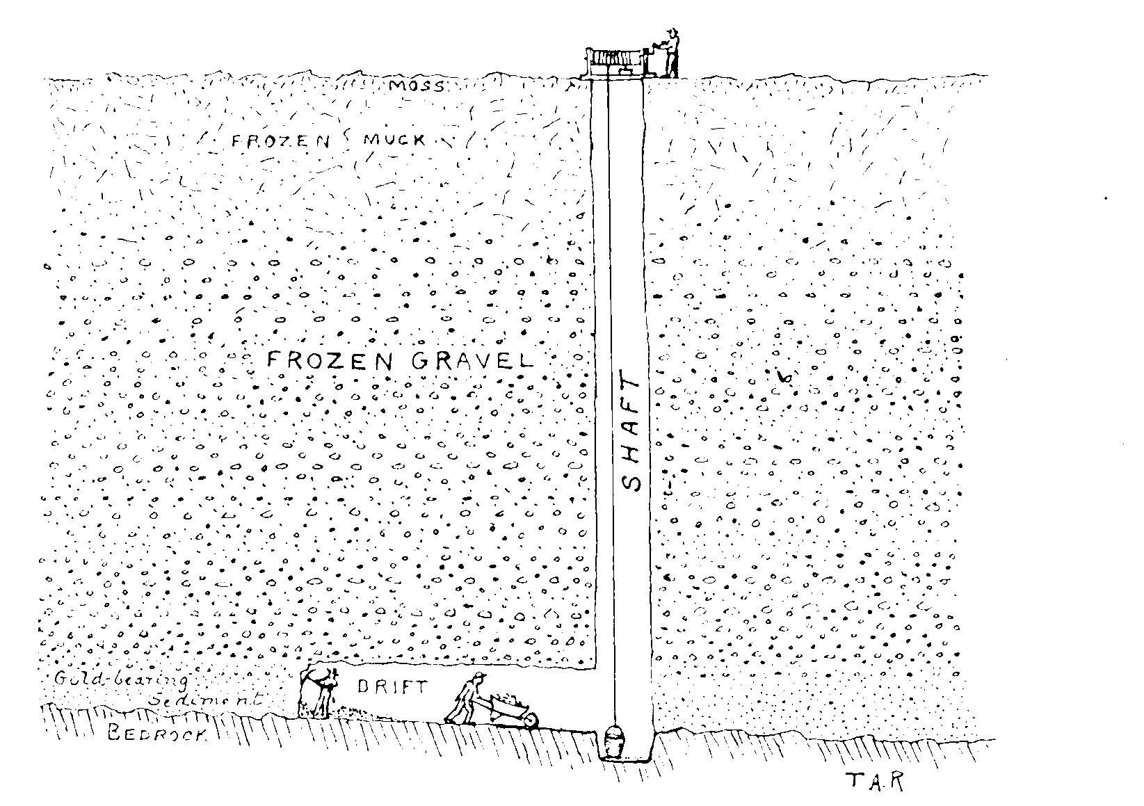 File:Drift mine diagram.PNG - Wikimedia Commons
