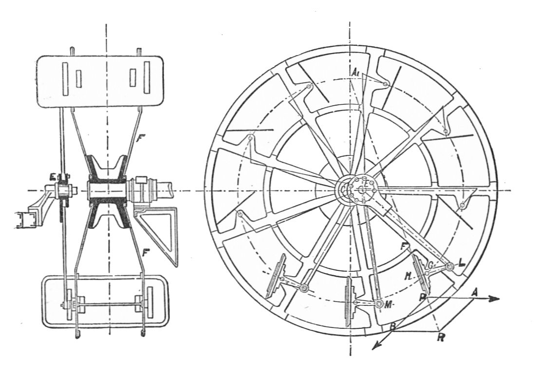 Paddle wheel  Wikipedia