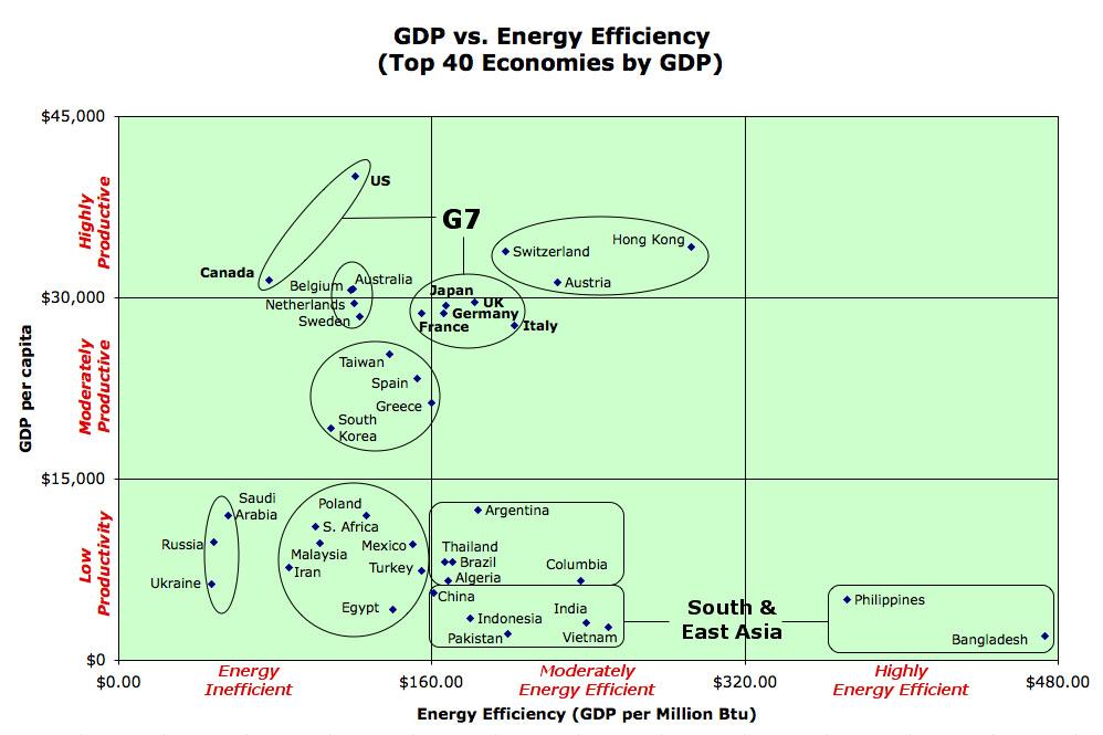 free energy 图片搜索结果