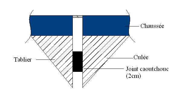 file joint de dilatation gi res2 jpg wikimedia commons. Black Bedroom Furniture Sets. Home Design Ideas