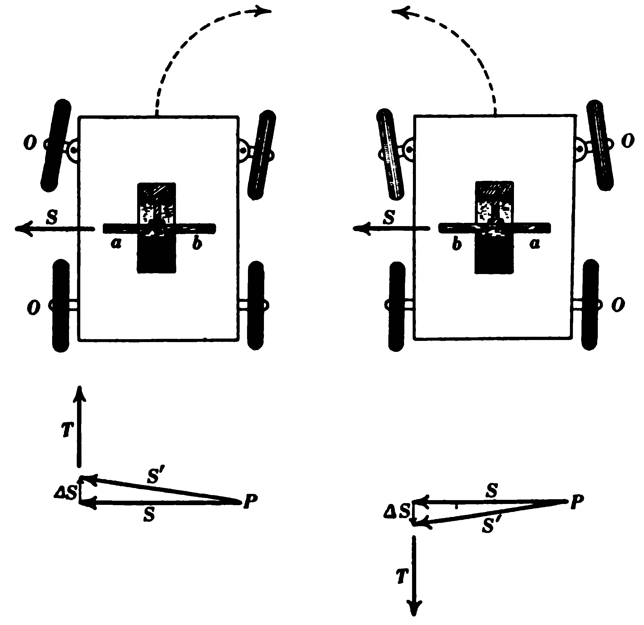 PSM V75 D028 Gyrostatic action of the flywheel on the automobile.png