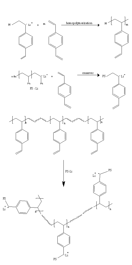 File Star Shaped Polymers From Anionic Polymerization