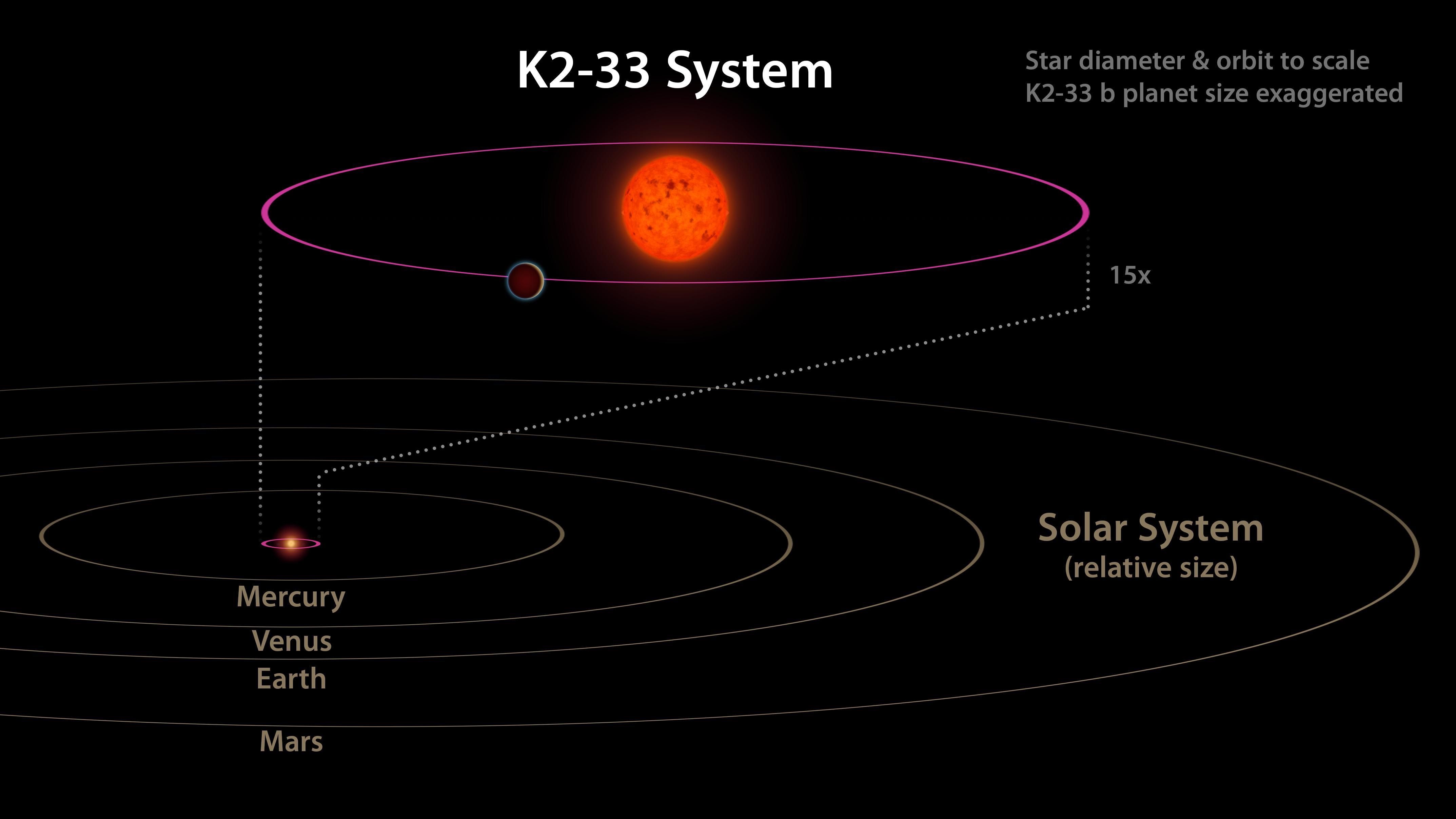 K2 33b Wikipedia