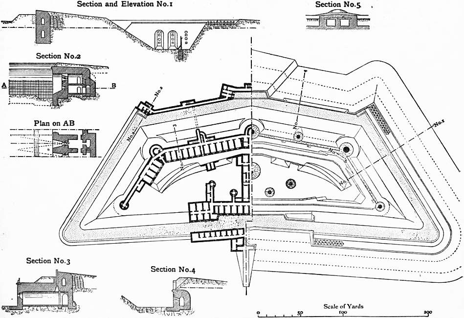 EB1911 Fortifications - Fig. 47.jpg