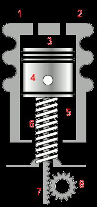 608e2580621 Motor – Wikipédia