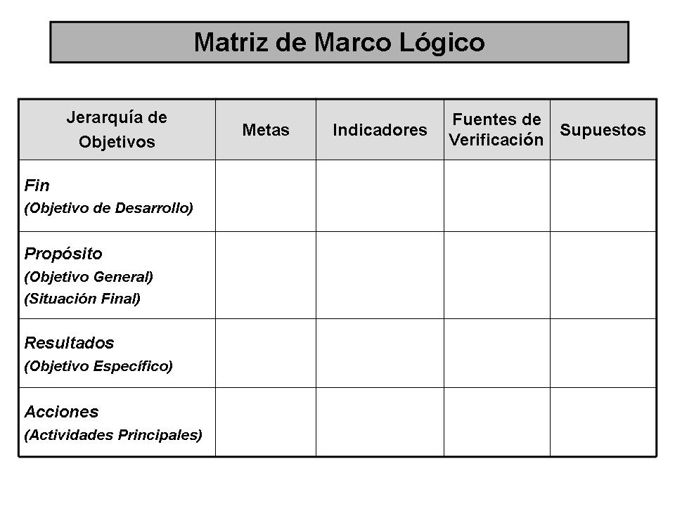 Marco lógico - Wikipedia, la enciclopedia libre