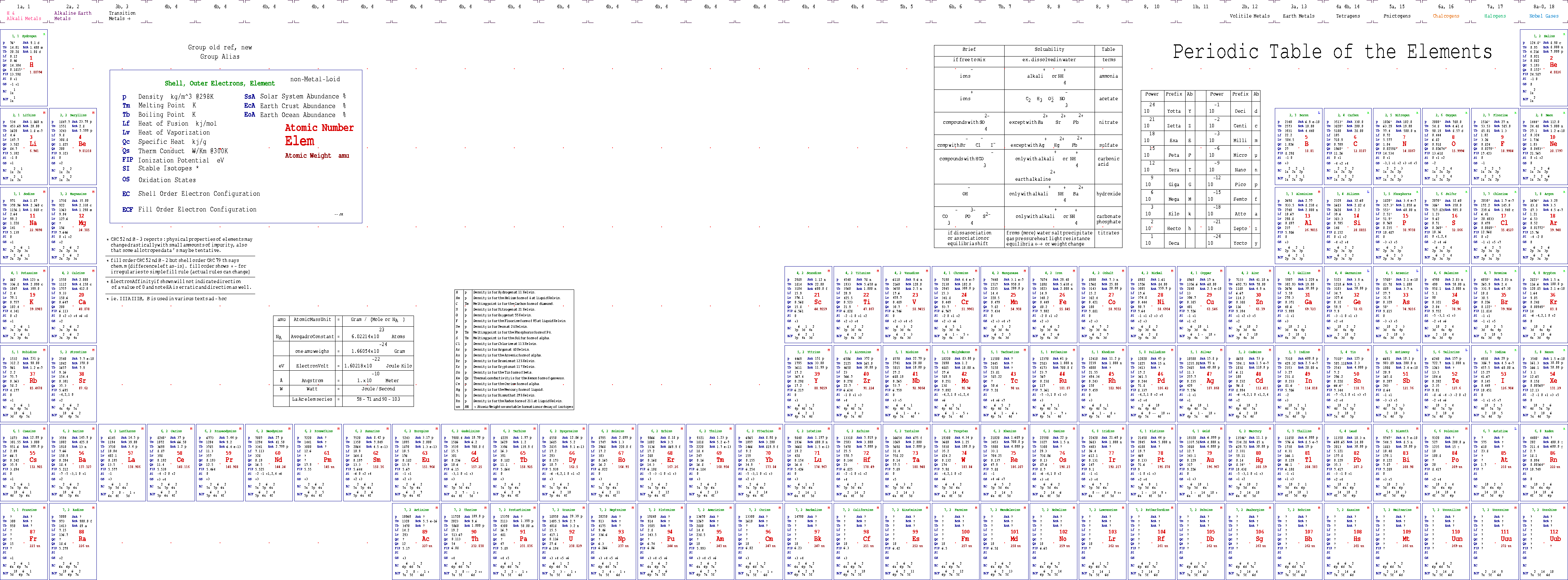 fileperiodictablecpng - Periodic Table C