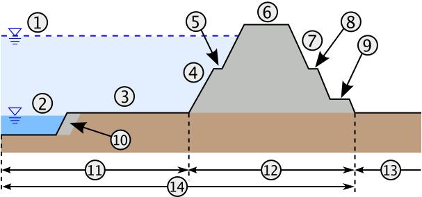 file river levee cross section figure png wikimedia commons cross vector free cross vector art