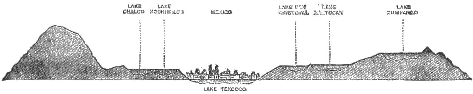 TLM D249 Relative levels of lake and city.jpg