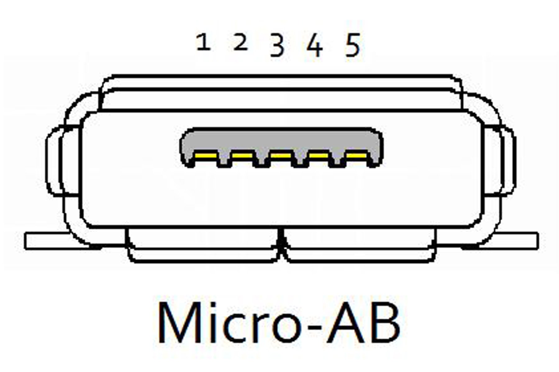 Mini Usb Diagram Starting Know About Wiring Of A Micro File Ab Receptacle Wikimedia Commons Connector Wire