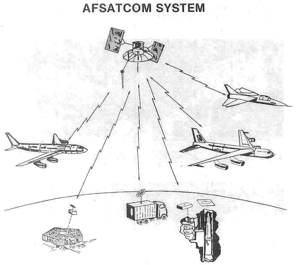 air force satellite communications