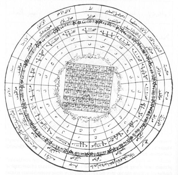 talisman � wikipedia