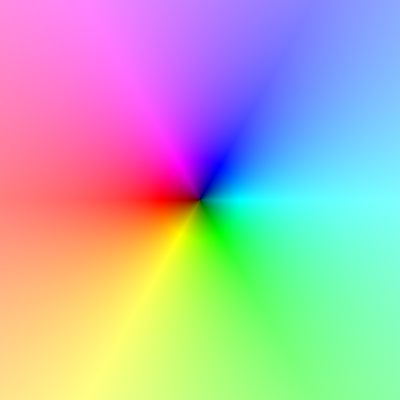 Color Wheel Graphs Of Complex Functions Wikipedia