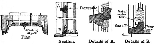 EB1911 Joinery - Fig. 9.—Details of French Casement to open inwards.jpg
