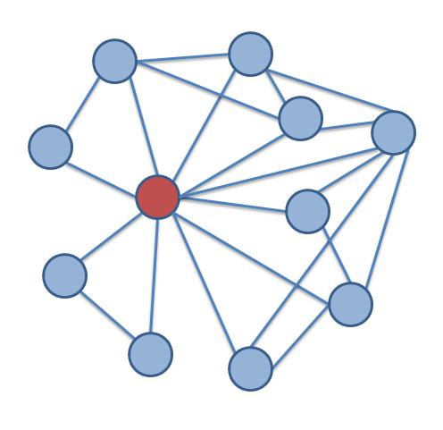 File:Ego network.png  Wikimedia Commons