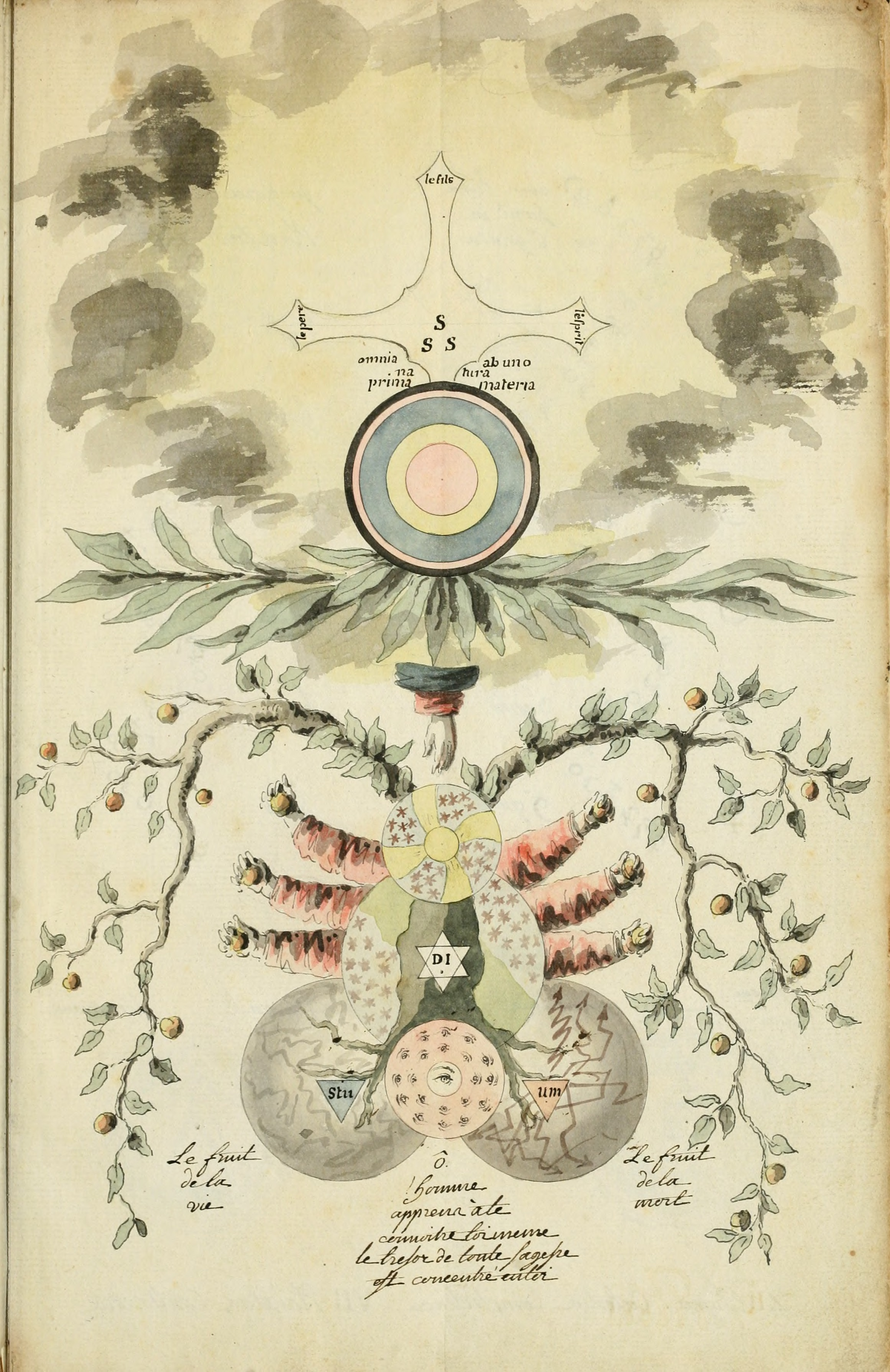 the many goals of alchemy Alchemy, in its physical procedures and investigations can be viewed as a protoscience, the precursor to modern chemistry, having provided many procedures, equipment and names of substances which are still in use.