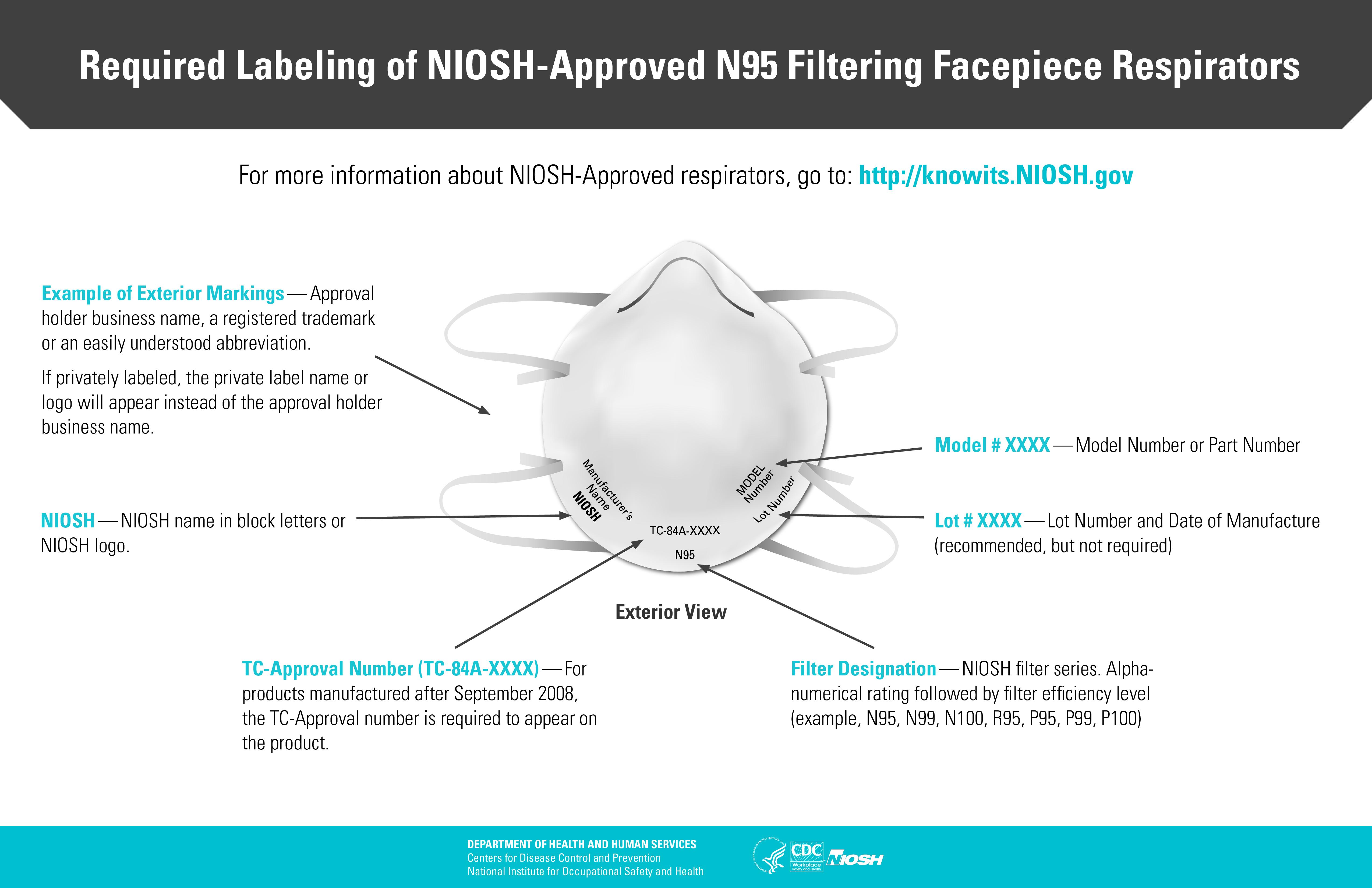niosh approved n95 respirator mask