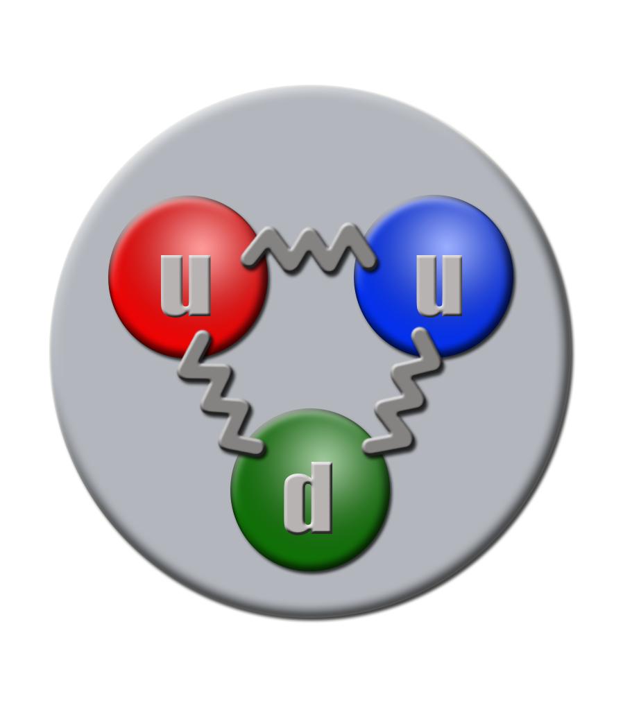 File Protón Estructura De Quarks Png Wikimedia Commons