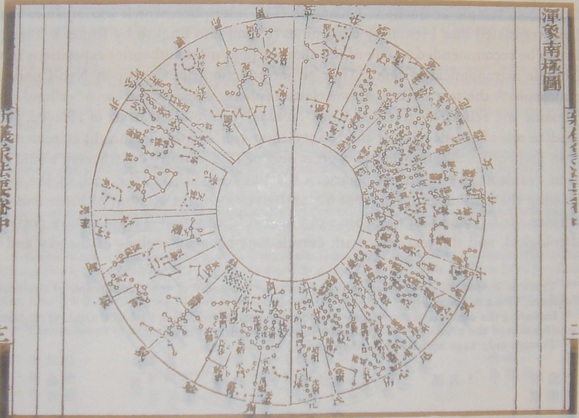 Number The Stars Plot Chart  EDGRAFIK